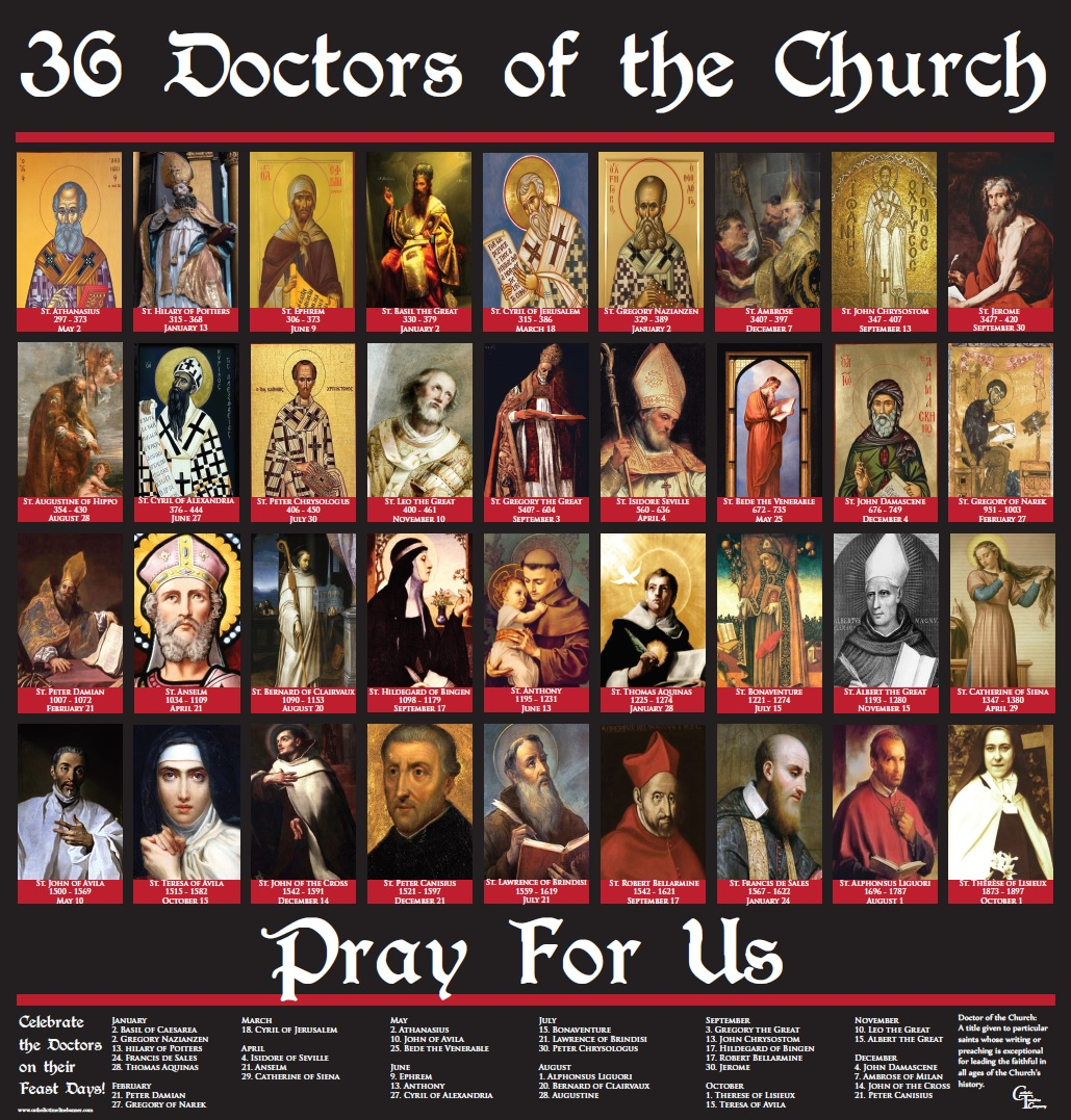 36 Doctors of the church